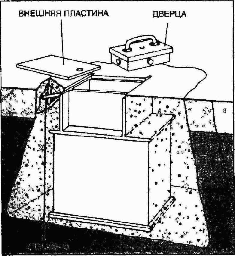 Несгораемый сейф для дома своими руками чертежи 3